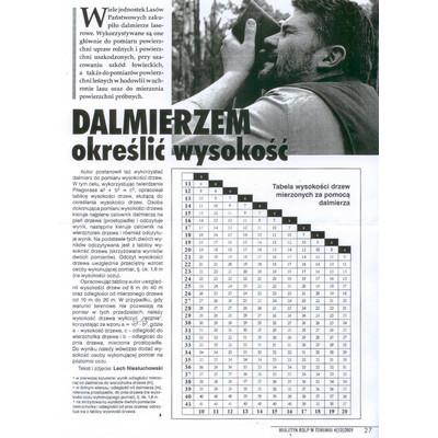 Dalmierz Yukon Extend LRS-1000