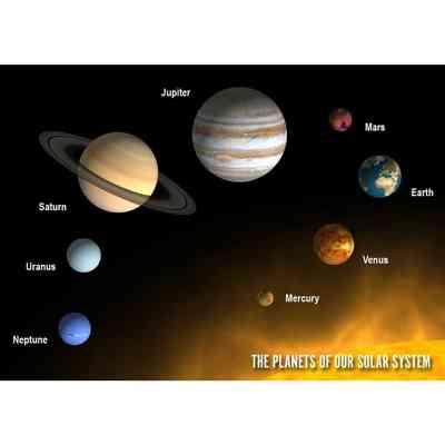 """Mapa """"Układ Słoneczny"""